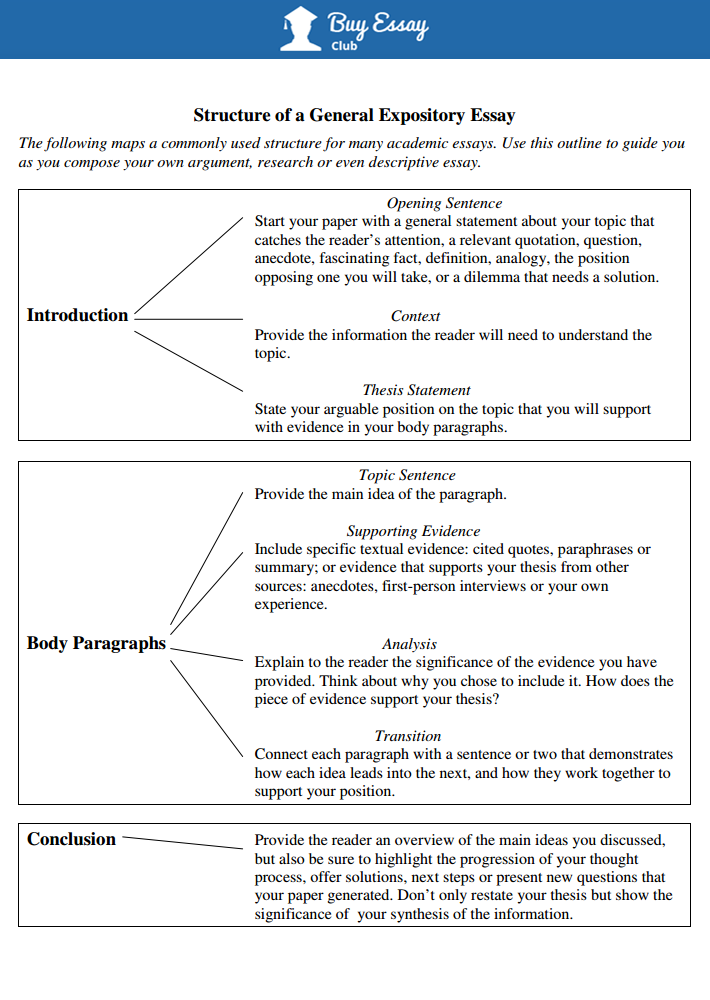 expository essay examples and tips of a proper writing that will be  expository essay structure